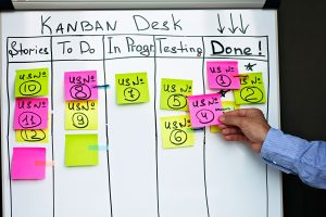 25. Progress on Kanban board. Work in progress in kan ban methodology. Project manager arm carries a sticker with user story in the column DONE. Project is done.